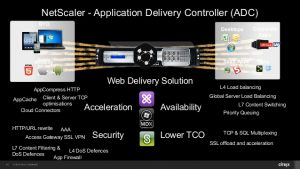 Vi kan Citrix NetScaler ADC